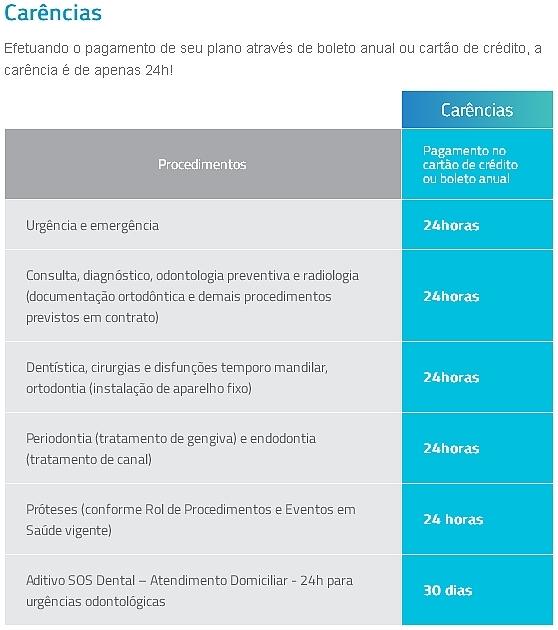 tabela-de-carências-promoção-dental-kids