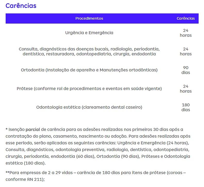 tabela-de-carência-dental-e40-pme